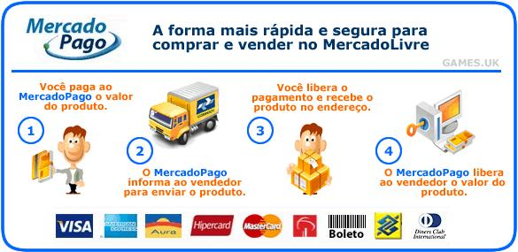 Mercado Pago: Saiba como Funciona e Telefone