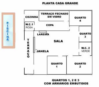 Modelos de Casas | Vários Modelos  - Criar Fazer Grátis