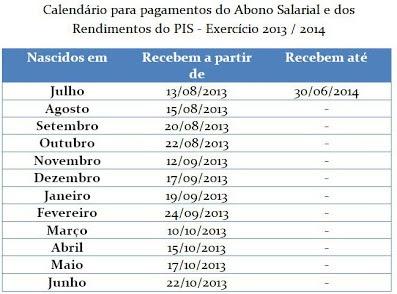 Pagamento PIS 2014: Calendário, Datas